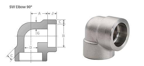 ASTM A403, 234, 182, 815 Socket Weld 90° Elbow Manufacturer/Supplier/Exporter In India